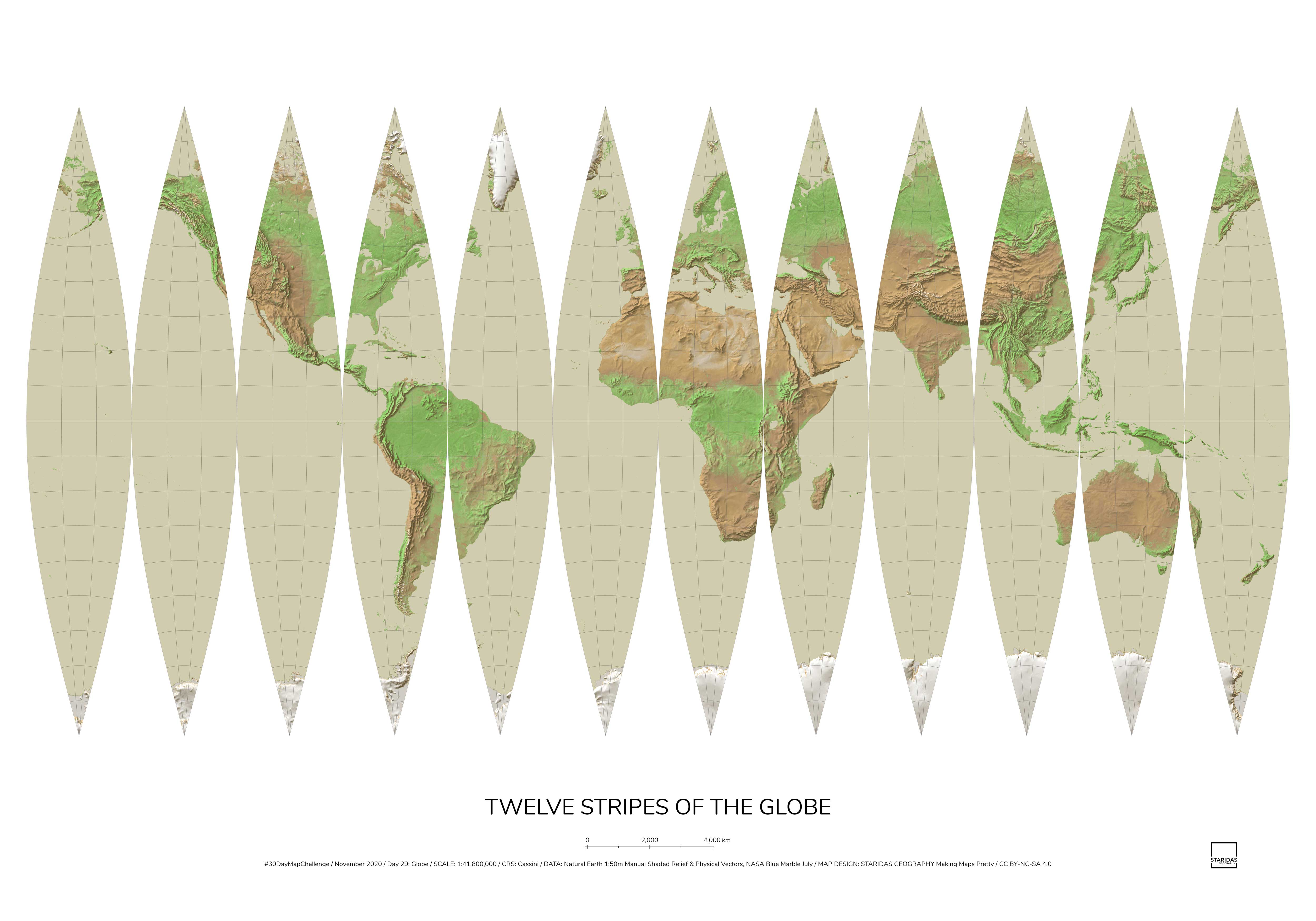 Twelve Stripes of the Globe
